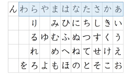 【日本語ラップ】母音